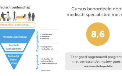 Nieuwe cursus Klinisch Leiderschap
