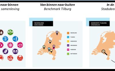 Vitaliteit van Tilburg in kaart