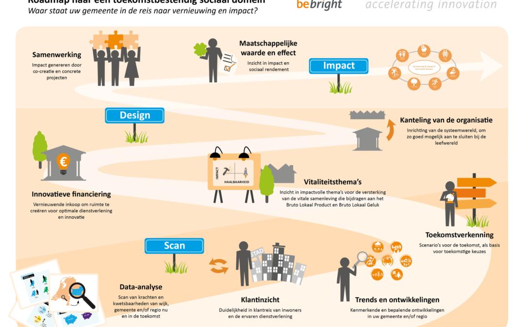 Waarom alleen innovatie in het sociaal domein niet langer genoeg is