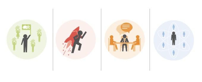 Succesvol samenwerken in netwerken vraagt om samenspel van rollen