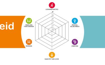 3 maart 2020: Masterclass Transformatie naar Positieve Gezondheid voor bestuurders in de zorg