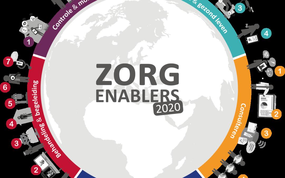 Zorgtechnologie – slim leren van succesvolle voorbeelden uit de praktijk in Zorg Enablers 2020